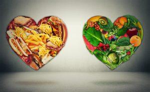 Herzenskreis der Ernährung